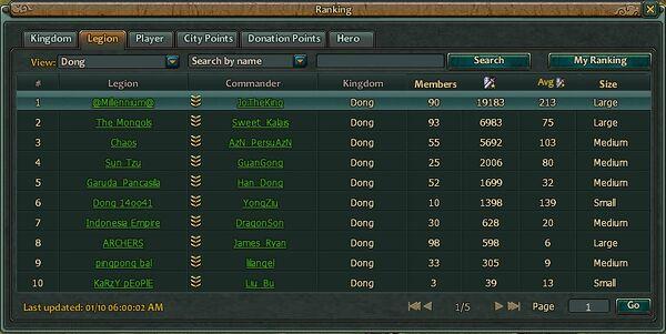 Legion ranking