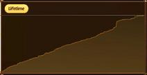 Account power graph