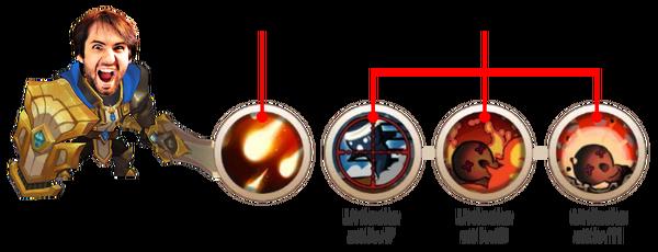 Streamer ability-set