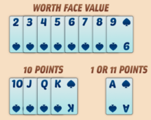Blackjack cards value