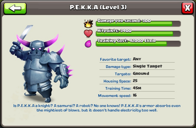 File:Gallery P.E.K.K.A3.png