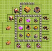 Th3-farming