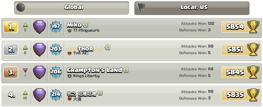 Coc war matchmaking trophies