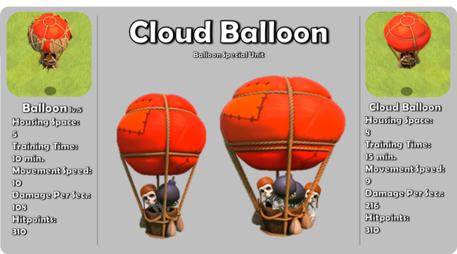 CloudBalloon-poster