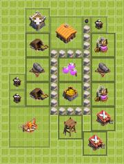 Th2-farming