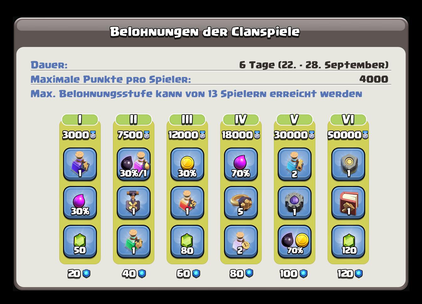 Clanspiele220919