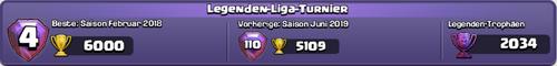 Legenden-Profil-Bereich
