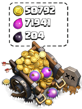 Loot Cart Example