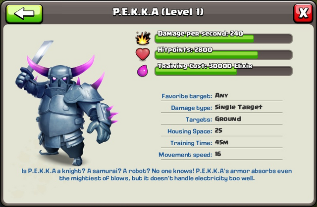 File:Gallery P.E.K.K.A1.png