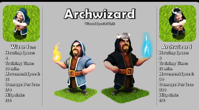 Archwizard-poster