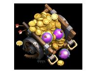 Loot Cart1
