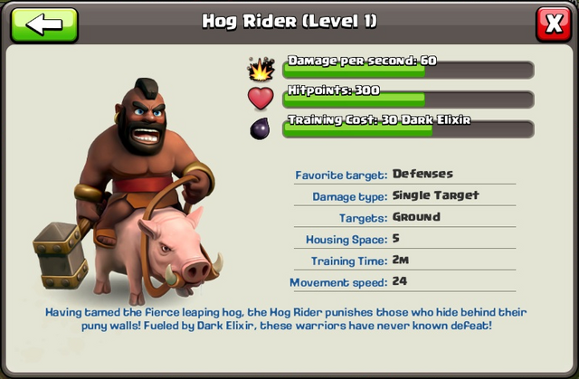 File:Gallery Hog Rider1.png