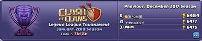 Legend League Tournament