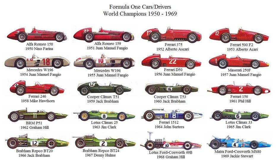 Formula One Champions 1950-1969