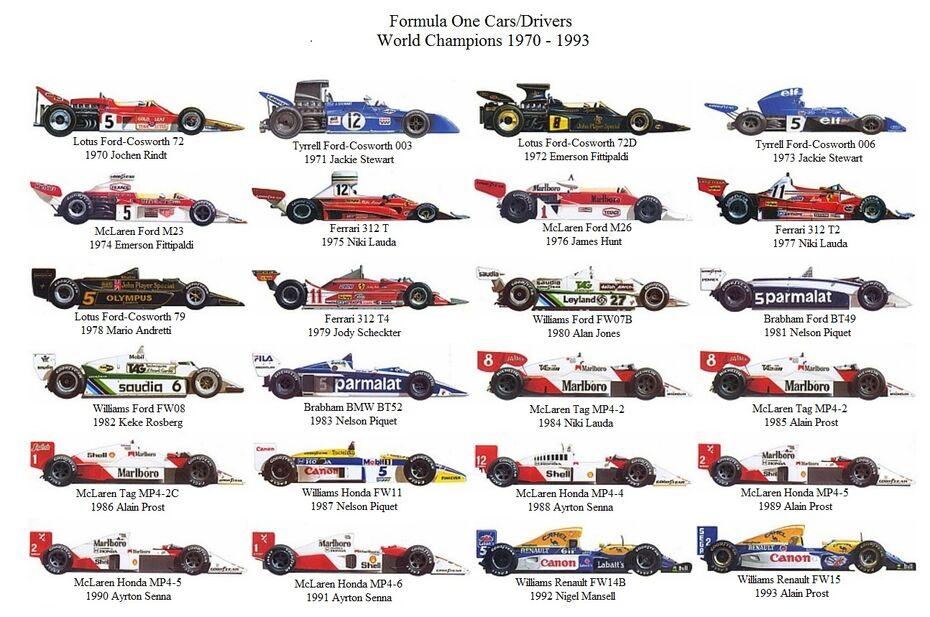 Formula One Champions 1970-1993