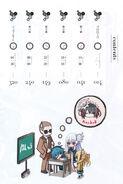 Light Novel Volume 2 Illustration - 05