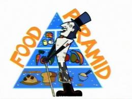 Food Pyramid Song