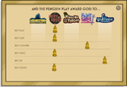 Penguin Play Awards 2020 Voting Interface 2