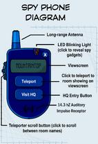 PSA Spy Phone Diagram
