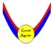 Great Agent Award