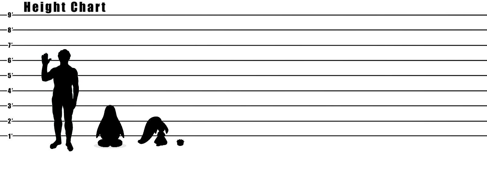 image human size comparison chart png club penguin wiki fandom