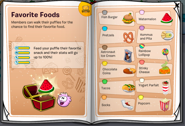 File:Favourite foods.png