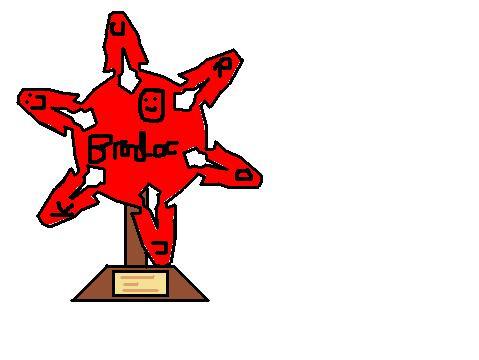 My cp wiki award