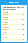 Penguin Poll Medieval 2013