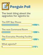Club Penguin Penguin Poll