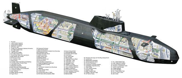 Image Astute Class Submarine Diagramg Cnrp Wiki Fandom