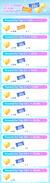 (Rewards) FASHION LABO November 2017 - Synchro Points Ranking