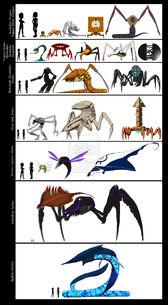 XANA Monster Size Chart by Snakealien