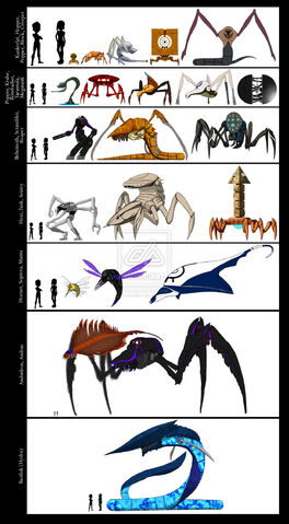 File:XANA Monster Size Chart by Snakealien.jpg