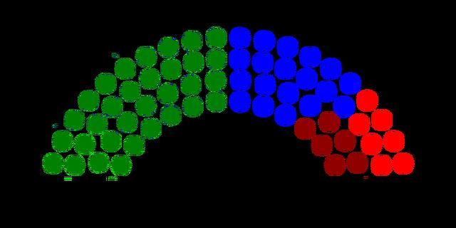 File:47th Duwamish Senate structure.png
