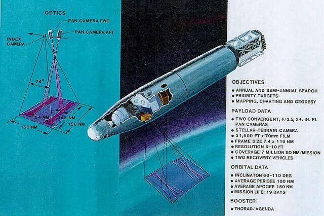 File:Kh-4b corona-1-.jpg