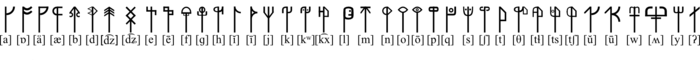 Uzbanka alphabet