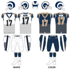 LA Rams uniforms 17