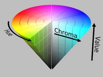 1280px-HSV color solid cone chroma gray