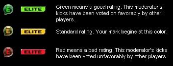 Elite Ratings