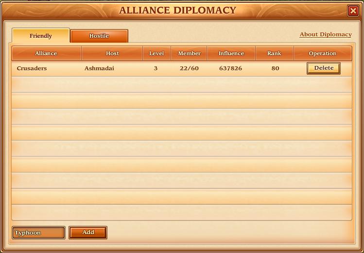 Alliance - Diplomacy - Friendly