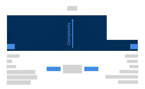 BalanceGraph