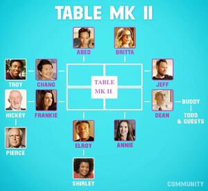 Table Mk II seating arrangements