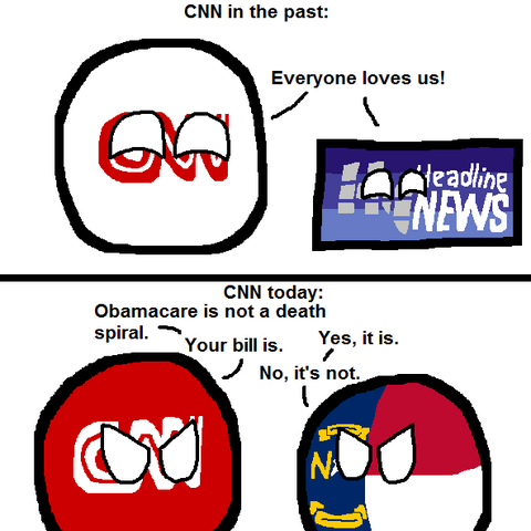 Evolution of CNN & CNN according to others.