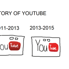 The evolution of YouTube.#