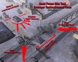 Misc Panzer Elite Tank Destroyer Force