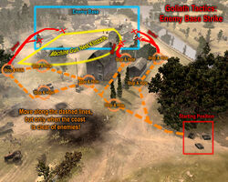 Tactic Goliath Base Strike