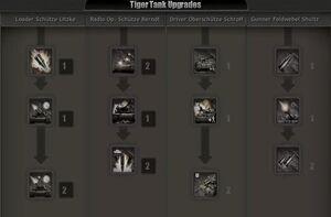 Tiger Ace Commander Window