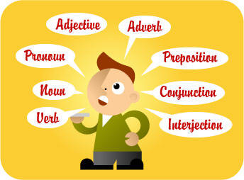 Image result for parts of speech cartoon