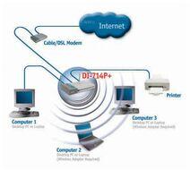 Wireless-lan-router