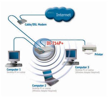 File:Wireless-lan-router.jpg